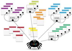 карты сайта